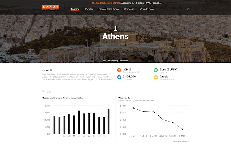 Travel Hacker guide Athens