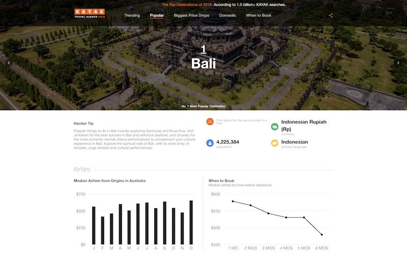 Travel Hacker guide Bali