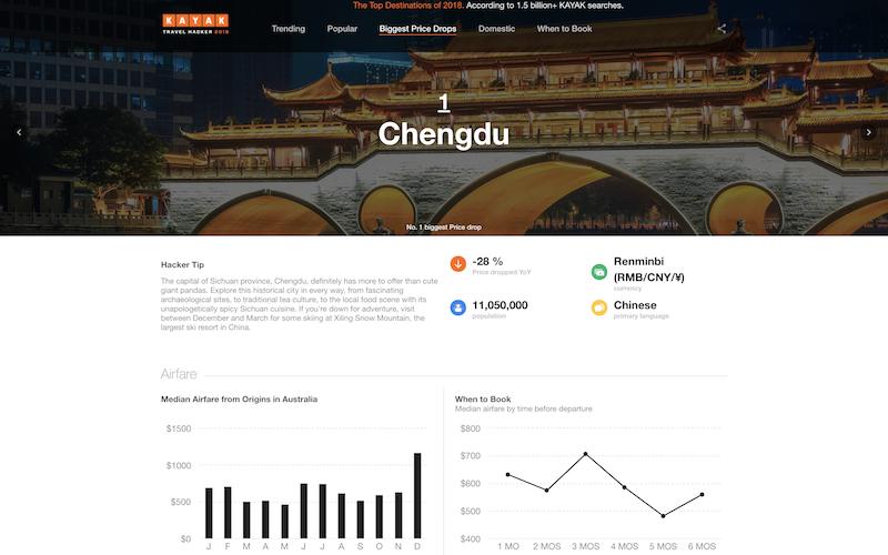 Travel Hacker guide Chengdu