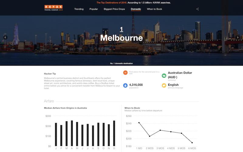 Travel Hacker Guide Melbourne
